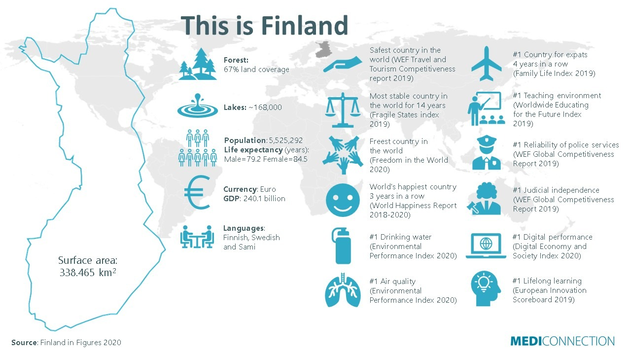 Why move to Finland - Infographic
